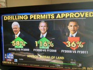 Drilling permits approved