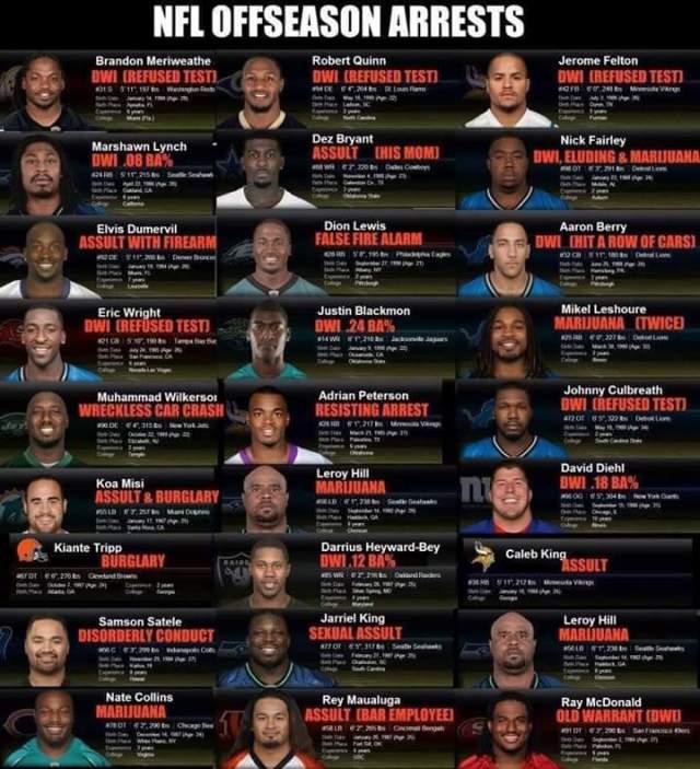 Recent NFL criminal