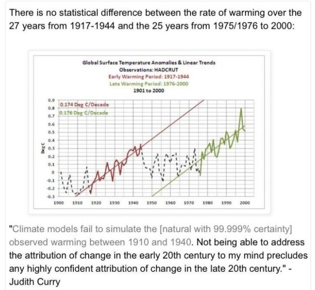 warming trends no statistical difference
