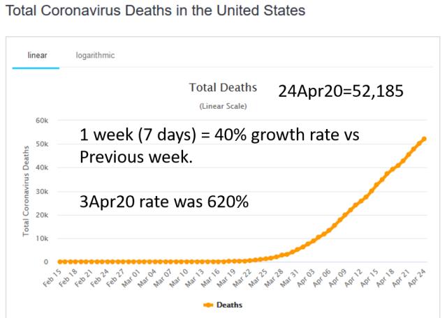 US Corona deaths 24_4_2020