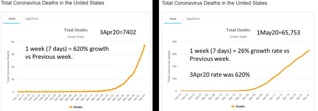 Corona US deaths 1May2020